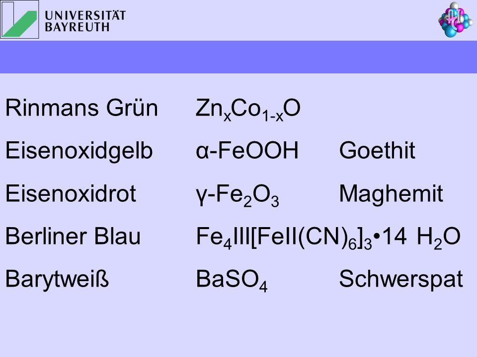 Rinmans Grün ZnxCo1-xOEisenoxidgelb α-FeOOH Goethit. Eisenoxidrot γ-Fe2O3 Maghemit. Berliner Blau Fe4III[FeII(CN)6]3•14 H2O.